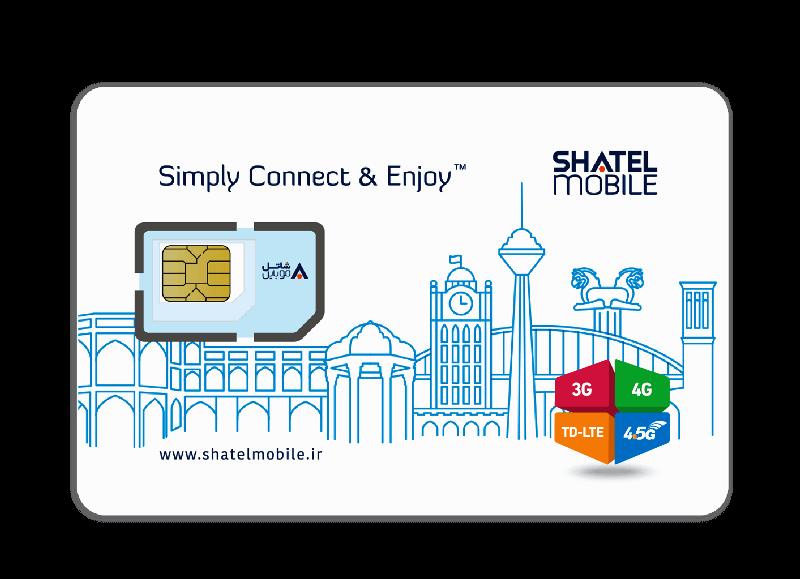 Shuttle Tourist Smart SIM Card