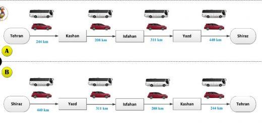 Iran Classic Route