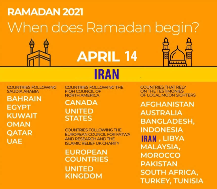 Ramadan 2021 in Iran